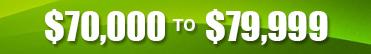 Shop Sprinter 70000-79999