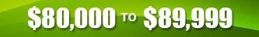 Shop Sprinter 80000-89999